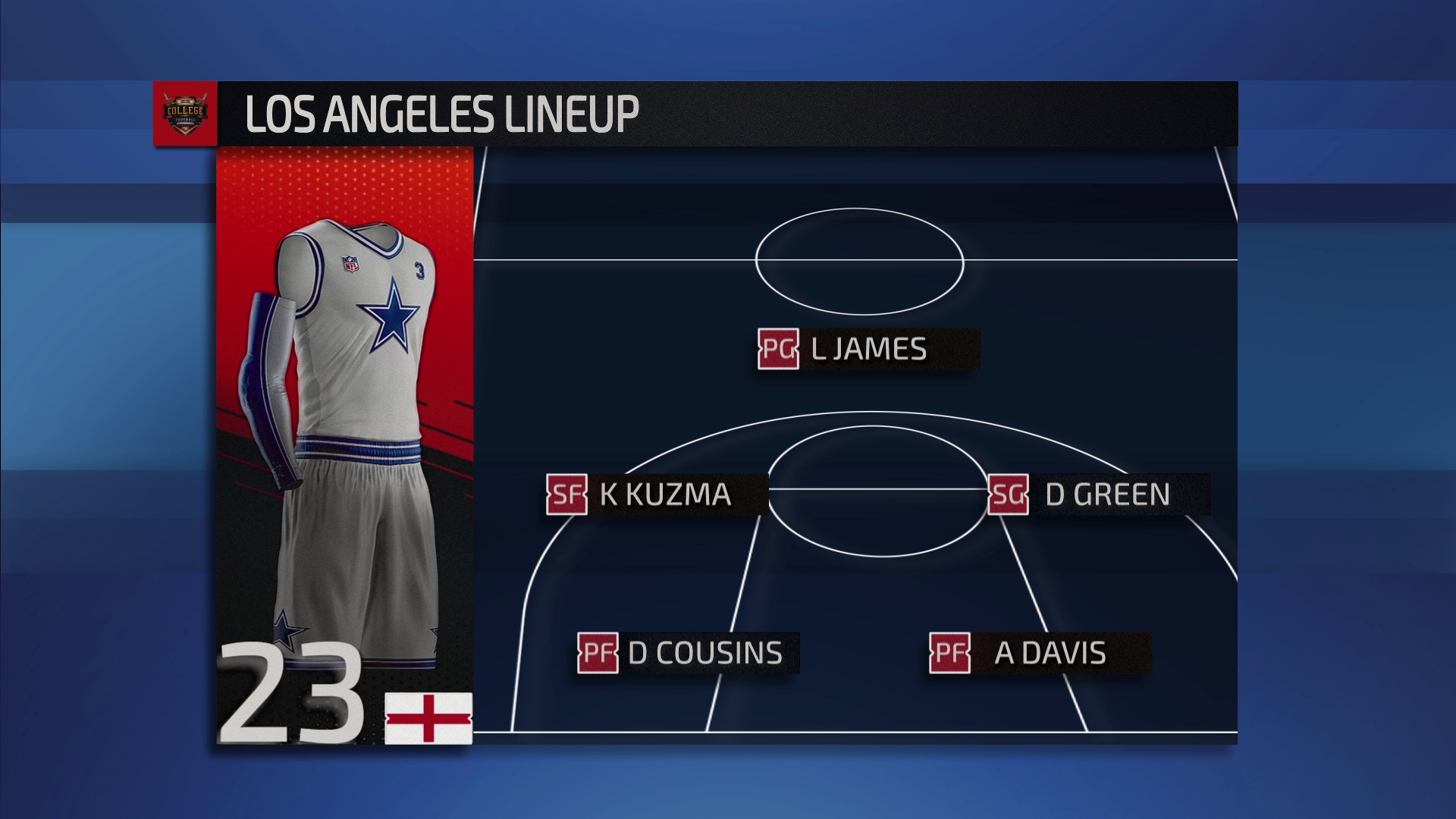 Broadcast Sports Graphics Package Basketball Lineup